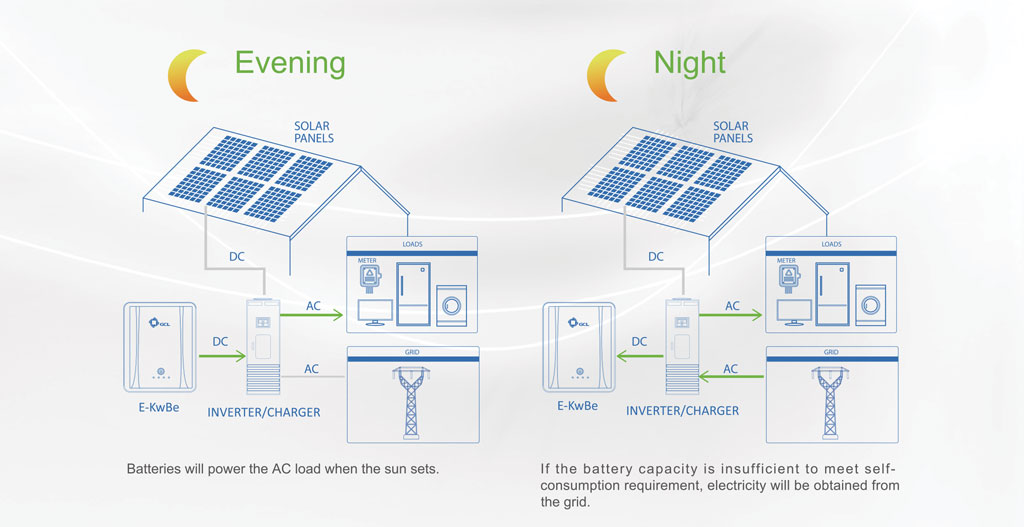 how-solar-storage-works-02